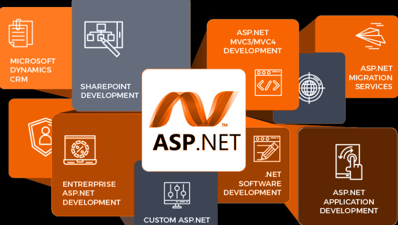 ASP.NET Training Rajkot